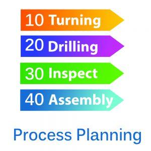 Process-Planning
