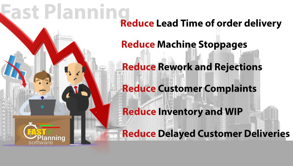 Reduce Production Planning