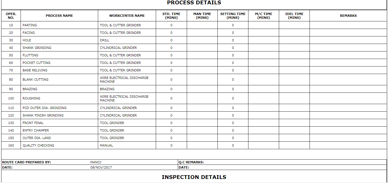 Job Card in Production Planning Control