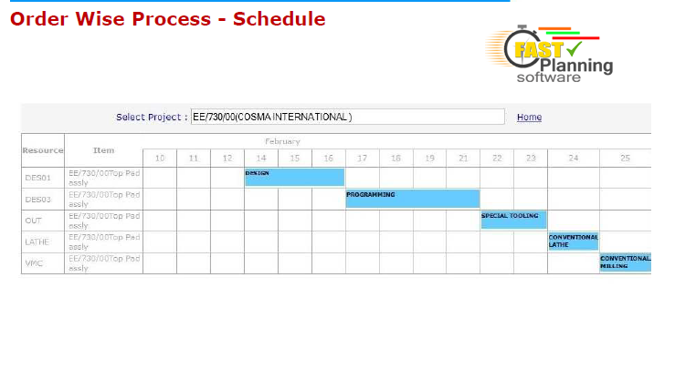 Order wise Process in Advanced Scheduling Software