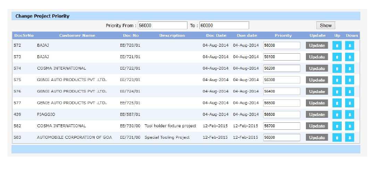 Priority Management -Order Project in Advanced Scheduling Software