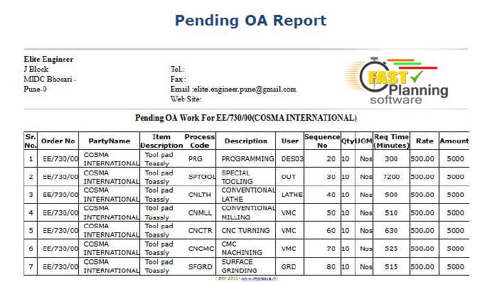 Pending QA Report