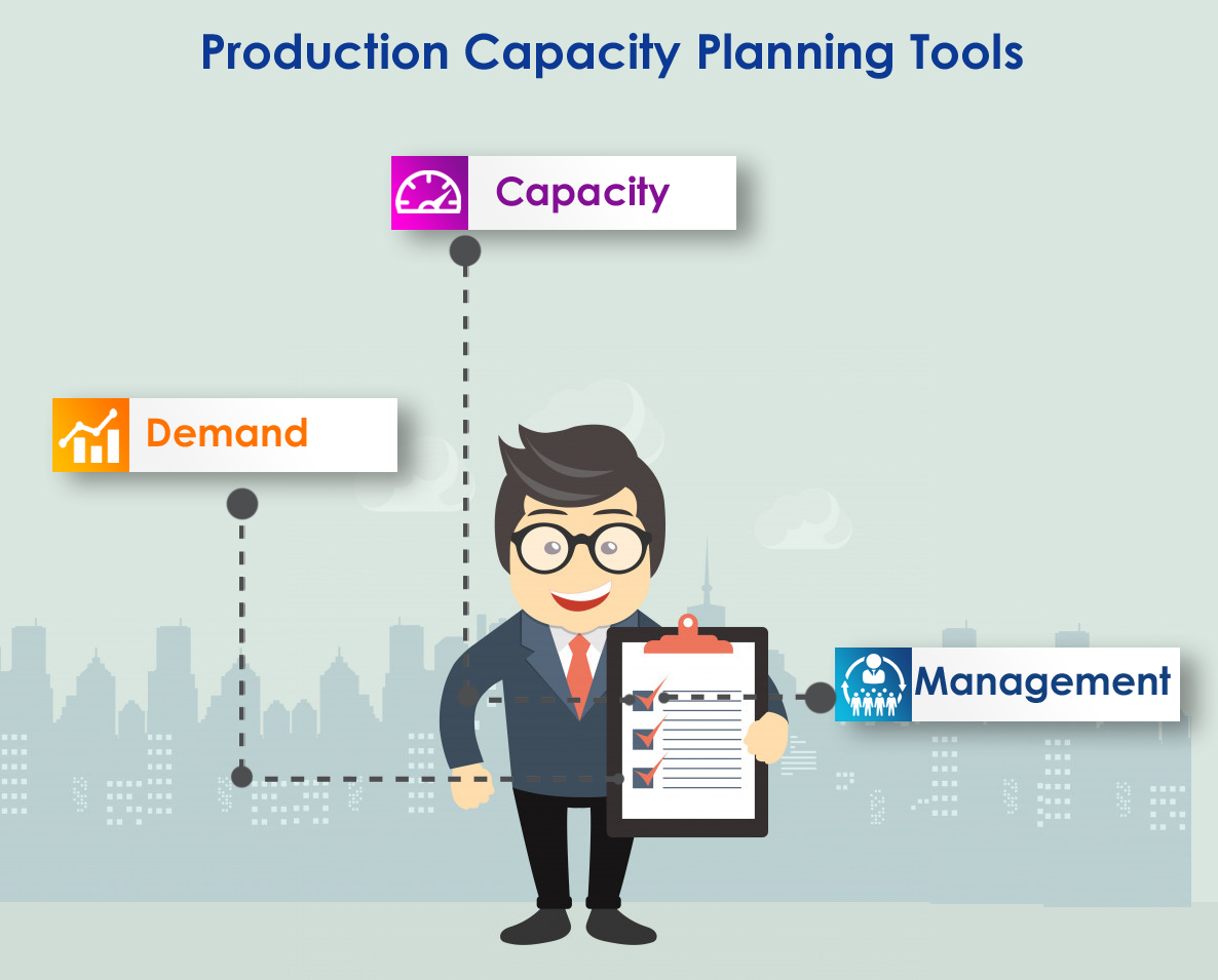 Production Capacity Plannings Tools