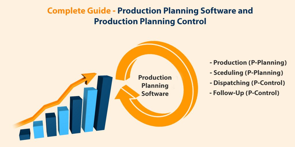 Production Planning Manufacturing