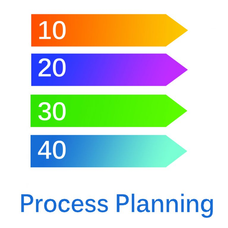 Production Scheduling in Production Planning Software