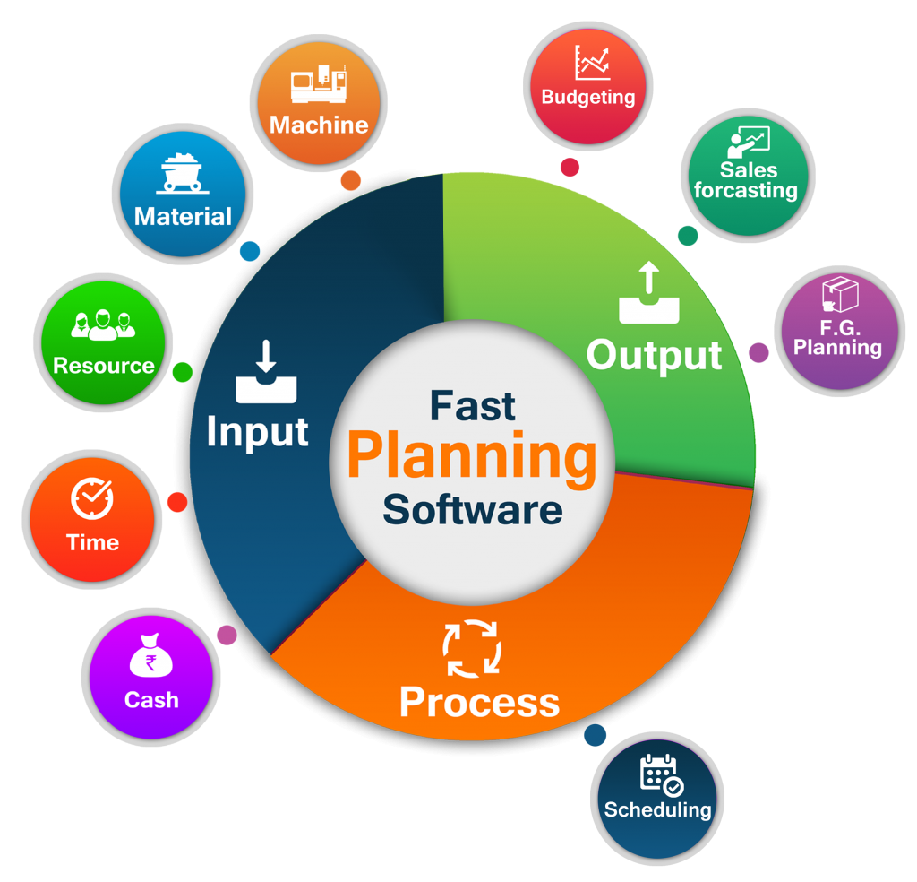 Production Planning and Control Software Product